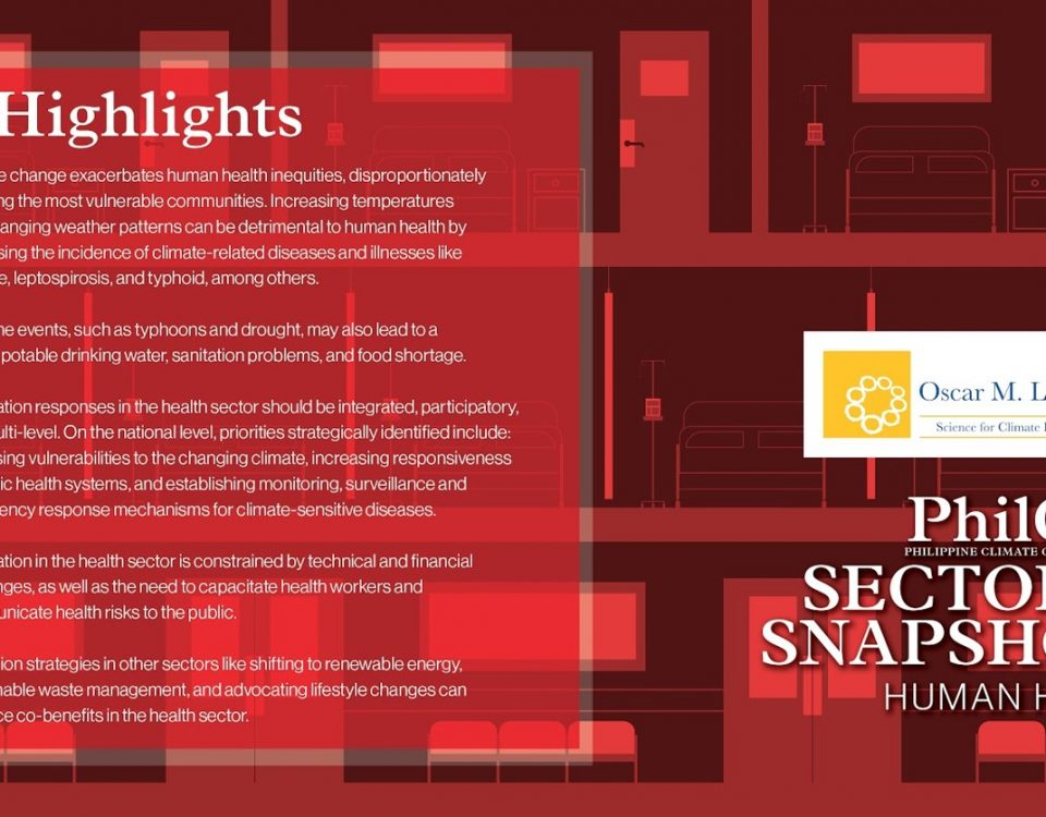 PhilCCA Sectoral Snapshots: Human Health